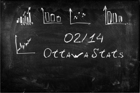Chalk board 0214